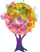 Nature,Composition,Painterly Effect,Textured Effect,Thanksgiving,Multi Colored,Tree,Leaf,Season,Autumn,Abstract,Watercolor Painting,Illustration,Copy Space,Vector,Maple Leaf,September,2015,autumn tree,Fall Tree