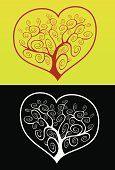 Tree,Heart Shape,Human Vein,Healthy Lifestyle,Black Color,Swirl,White,Healthcare And Medicine,Healthy Eating,Human Artery,Pattern,Two Objects,Growth,Design,Vector,Green Color,Valentine's Day - Holiday,Shape,Contrasts,Ilustration,Pair,healthy heart,Negative Image,Tattoo Design,Red,Holidays And Celebrations,Illustrations And Vector Art,Valentine's Day,Health Symbols/Metaphors,Beauty And Health
