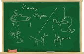 Blackboard,School Building,Education,Gear,Machinery,Chalk - Art Equipment,Chalk Drawing,Drawing - Art Product,Sketch,Plan,Water,Green Color,Old,Vector,Belt,Watering Can,Cable Winch,Paperwork,Planning,Plant,Watering,Wood - Material,Frame,hand drawn,White,Leaf,Crank,Cleaning,Ideas,Inspiration,Rope,Fire - Natural Phenomenon,Writing,Ilustration,Vehicle Part,Candle,drawning,Text,Part Of,Conspiracy,Turning,Handle,hand drawing,Technology,Illustrations And Vector Art,Concepts And Ideas