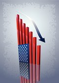 USA,Chart,American Flag,Deterioration,Finance,Despair,Flag,Moving Down,Graph,Small Business,Bar Graph,Business,Three-dimensional Shape,Stock Market,Arrow Symbol,Ideas,Loan,Abstract,Data,Patriotism,Investment,Depression - Sadness,National Flag,Concepts,Falling,Banking,Global Finance,Loss,Exchange Rate,Diagram,Savings,Economic Depression,Business,Business Concepts,Business Symbols/Metaphors,Reflection