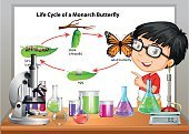 Child,81352,Childhood,New Life,Ethnicity,Boys,Biology,Computer Graphics,Background,Science,Illustration,Laboratory Equipment,Student,Image,Microscope,2015,Computer Graphic,Education,Clip Art,Small,Scientific Experiment,Backgrounds,Vector,Single Object,Smiling