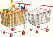 Shopping Cart,Groceries,Shopping,Cart,Food,Convenience Store,Shopping Mall,Vector,Bag,Vegetable,Fruit,Shopping List,Retail,Consumerism,Pizza,Tomato,Alcohol,Carton,Drink,Customer,Baguette,Buying,Apple - Fruit,Grape,Cucumber,Lifestyles