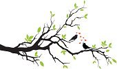 Tree,Bird,Branch,Silhouette,Vector,Love,Springtime,Leaf,Heart Shape,Backgrounds,Nature,Growth,Animal,Green Color,Symbol,Bud,Plant,Twig,Cute,Valentine's Day - Holiday,Season,Wing,Holiday,Romance,Red,Celebration,Backdrop,foliagé,Dating,Flirting,Illustrations And Vector Art,Vector Backgrounds,Nature,Spring,Holidays And Celebrations,Valentine's Day