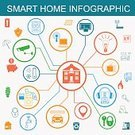 60024,Intelligence,Control,Connection,Order,Concepts,No People,Concepts & Topics,Sign,Equipment,Telephone,Illustration,Computer Icon,Symbol,Energy,Infographic,Internet,Technology,Shampoo,Communication,Environment,Wireless Technology,Home Interior,Vector,Computer,Residential Building
