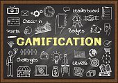 Abstract,Achievement,Efficiency,Gamification,Success,Incentive,Background,Inside Of,Trophy,Doodle,Award,Inside,Blackboard,Illustration,Used,Symbol,Business Finance and Industry,Gamer,Technology,Drawing - Activity,Backgrounds,Marketing,Perks,Vector,Badge,Pointing