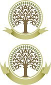 Tree,Sign,Nature,Leaf,Circle,Banner,Ribbon,Green Color,Plant,Nature,Illustrations And Vector Art