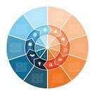 Vector,Number 10,Circle,Infographic,template,Teamwork,Label,Technology,Success,Creativity,Marketing,Backgrounds,Business,Arrow - Bow And Arrow,Abstract,Organization,Strategy,New Business,Leadership,Diagram,Direction,Data,Plan,Symbol,Chart,Finance,Graph,Cycle,Pattern,Illustration,Growth,Sign