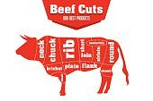 Infographic,Meat,Vector,Steak,Chart,Bull - Animal,Diagram,Beef,Cow,Cattle,Sirloin Steak,Computer Graphic,Restaurant,Brisket,Loin,USA,Part Of,Food,Animal,Farm,Cooking,Illustration,Conspiracy,Plate,Preparation,Agriculture,butchery,Shank,flank