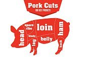 Meat,Infographic,Preparation,Veal,Vector,Slice,butchery,Meal,Loin,Steak,Chart,Pig,Diagram,Identity,Food,Collection,Animal,Pork,Part Of,Domestic Pig,Conspiracy,Farm,Illustration,Ham,Shank