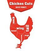 Meat,Infographic,Meal,Breast,Diagram,Crockery,Bird,broiler,Cooking,Food,Standing,Illustration,Rooster,Vector,Thigh,Nature,Part Of,Animal,Agriculture,Collection,Livestock,Cultures,butchery,Restaurant,Conspiracy,Farm,Dieting