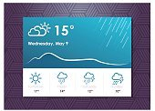 widget,Abstract,Heat - Temperature,Connection,No People,Rain,Computer Graphics,Background,Sign,Outdoors,Computer Software,Template,Drop,Summer,Snowflake,Illustration,Climate,Nature,Symbol,Infographic,Business Finance and Industry,Winter,Computer Graphic,Plan,Weather,Meteorology,Environment,Backgrounds,Plan,Snow,Business,Thunderstorm,Vector