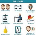 Optometrist,Infographic,Healthcare And Medicine,People,Red,Women,Tomato,Food,Human Face,Close-up,Chart,Cucumber,Drop,Eyesight,Eyeglasses,Allergy