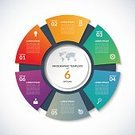Cycle,Circle,Diagram,Color Image,Design Element,Chart,Graph,Plan,Abstract,Number 6,Infographic,Vector,Global