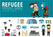 Child,Adult,Astray,Tent City,Security,Men,Women,Syria,Geographical Locations,Europe,Emigration and Immigration,Poverty,Sea,Islam,Evacuee,Illustration,People,Refugee Camp,Family,Bombing,Nautical Vessel,War,Sadness,Victim,Immigrant,Vector