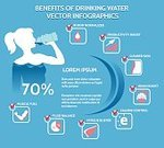 Infographic,Loss,Human Muscle,Data,Transparent,Life,Human Skin,Weight,Banner,Chart,Placard,Flat,Computer Icon,Perfection,Sign,People,Human Digestive System,Blood,Bottle,White,Poster,Plastic,Brochure,Order,Nature,Refreshment,Healthcare And Medicine,Purity,Blue,Dieting,Drinking Water,Symbol,Computer Graphic,Liquid,Drink,Drinking,Water,The Human Body,Benefits,One Person,template,Healthy Lifestyle,Lifestyles,Isolated,Clean,Vector,Text,Energy,Mineral,Human Brain