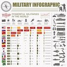 Symbol,Technology,Armored Tank,Air,Machinery,Transportation,Sign,Equipment,Map,Gun,Infographic,Army,Helicopter,War,Computer Icon,Weapon,Illustration,Armed Forces