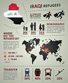 Adult,resettlement,60092,103626,Animal Migration,Survival,Security,International Border,Emigration and Immigration,Poverty,Rural Scene,Template,Islam,Men,Iraq,Runaway,Illustration,Accidents and Disasters,People,Symbol,National,Refugee Camp,Infographic,Data,Transportation,Asia,Map,Train - Vehicle,Travel,Nautical Vessel,War,World Map,Refugee,,Social Issues,Flag,Crisis,Middle Eastern Ethnicity,Immigrant,Geographical Border,Vector,Train,Group Of Objects,Religious Symbol
