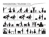Adult,Animal Migration,Bag,Tourist,Emigration and Immigration,Police Force,Control,Men,Illustration,People,Symbol,Infographic,Business Finance and Industry,Family,Officer,Luggage,Airport,Business,Baby Carriage,Passport,Vector,Women