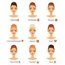 Circle,Beauty Spa,Diamond Face,Typescript,Rectangle,Cheek,Beauty In Nature,Wide,Slim