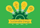 Wind,Technology,Water,Sun,Nature,Sustainable Resources,Yellow,Light Bulb,Drop,Energy,Fuel and Power Generation,Global,Industry,Leaving,Text,Gear,Clean,Earth,Power Supply,Pollution,Environment,Warming Up,Illustration