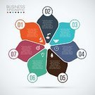 Circle,Arrow Symbol,Cycle,Infographic,Chart,Business,Marketing,Backgrounds,Brochure,Graph