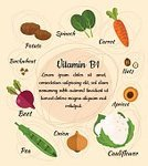 Nature,Collection,Freshness,Infographic,Vegetable,Dieting,Vegan Food,Vegetarian Food,Cauliflower,Green Pea,Spinach,Agriculture,Merchandise,Fruit,Mineral,Cooking,Content,Carrot,Onion,Beet,Healthcare And Medicine,Eating,Sign,Illustration,Vitamin,Vector,Symbol,Food