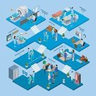 Infographic,Isometric,Surgery,Medical Exam,roentgen,Doctor,MRI Scan,Waiting,Clinic,Entrance Hall,Operating,Healthcare And Medicine,Diagnostic Medical Tool,Computer Network,The Media,Social Issues,Illustration,Computer Icon,Design Element,Abstract,Business,Technology,Vector,Service,Medicine,Patient,Assistant,MRI Scanner,Care,Surgeon,Internet,Nurse,Hospital,Equipment,Recovery,Industry,Computer,Icon Set,Communication,Concepts,Set,Domestic Room,Occupation,Design,Hospital Ward
