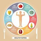 Adult,Town Of Strong,60527,Strength,Individuality,Standing Out From The Crowd,Protein,Dieting,Underweight,Healthy Lifestyle,Food and Drink,Healthcare And Medicine,Vegetable,Illustration,People,The Human Body,Computer Icon,Symbol,Human Body Part,Infographic,Food,Meat Substitute,Thin,Muscular Build,Tofu,Healthy Eating,Real People,Slim,Carbohydrate - Food Type,Protein Drink,Lifestyles,Vector,Carbohydrate - Biological Molecule