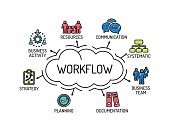 Cooperation,Time,Instructions,Teamwork,No People,Broadcasting,Illustration,Flow Chart,Infographic