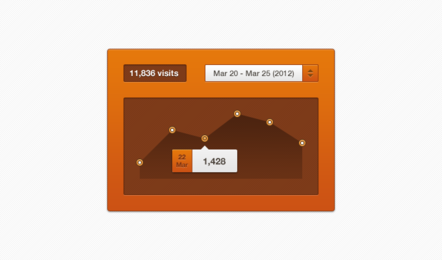 Orange Graph Widget