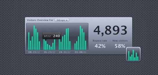 Analytics Widget (PSD)