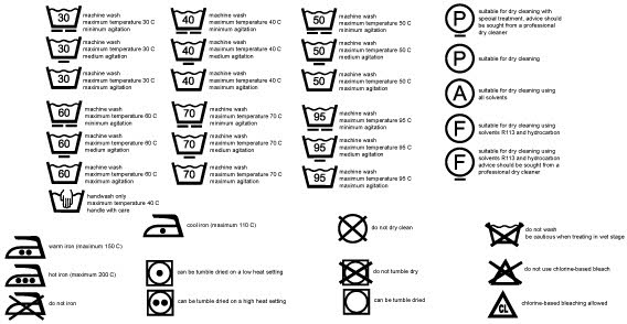 washing instruction symbols free vector. Black Bedroom Furniture Sets. Home Design Ideas