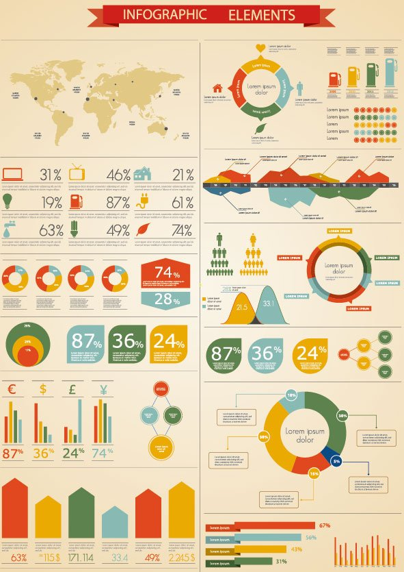 Graphical charts 06