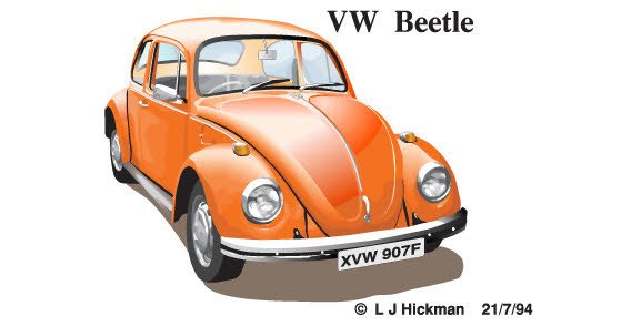 internet elements of volkswagen beetle Internet elements of volkswagen beetle volkswagen beetle competitive marketing analysis essay sample free ideas for brainstorming.