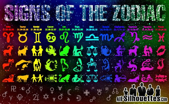 60 Signs of the Zodiac