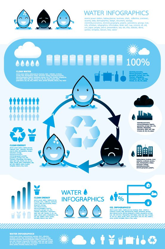 animated water cycle diagram earth guide water cycle diagram psd free drops of water cycle diagram psd files, vectors ... #10