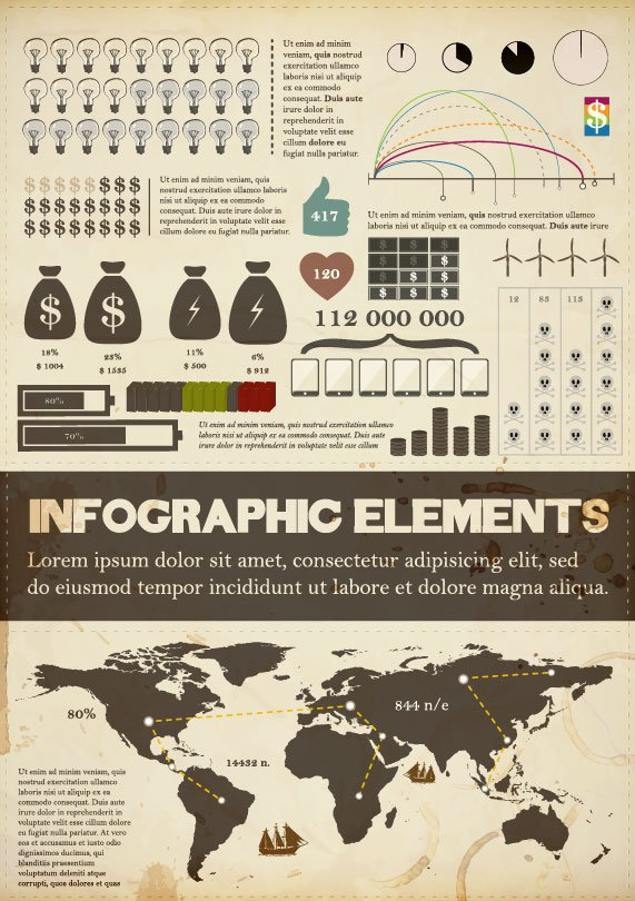 Graphical charts 01