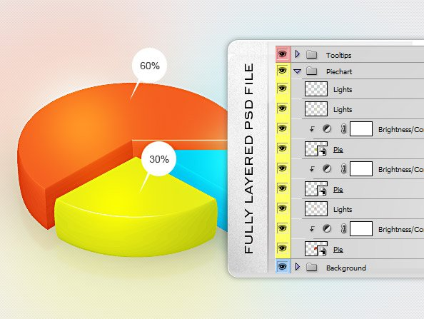 free free pie chart psd template psd files vectors graphics