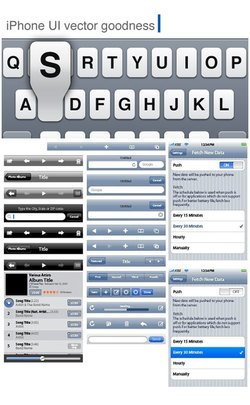 User Interface Design Toolkit iPhone UI elements