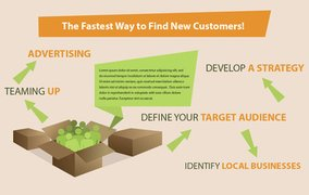 Infographic Way to Find New Customers