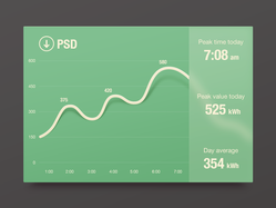 Graph Widget UI Freebie PSD