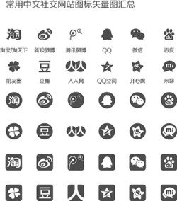Vector Summary Of Commonly Used Chinese Social Networking Sites