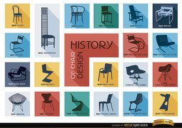 History of chair design